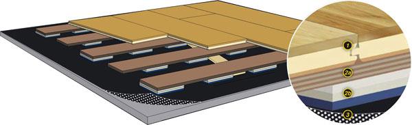 couper parquet flottant prix renovation au m2 la seyne sur mer entreprise eeybas. Black Bedroom Furniture Sets. Home Design Ideas